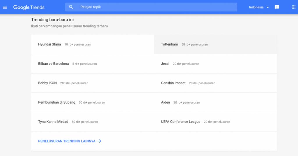 tools keyword research Cara menggunakan Google Trends